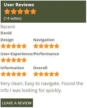 Game-Warden.Org User Reviews
